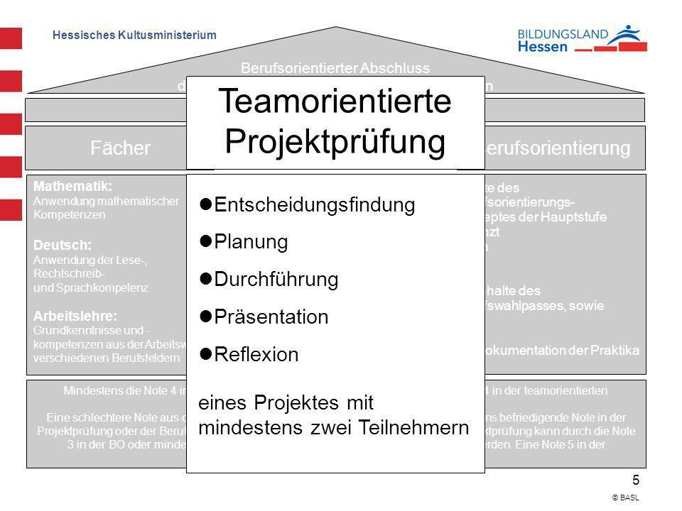 Hessisches Kultusministerium 5 © BASL Berufsorientierter Abschluss der Schule mit dem Förderschwerpunkt Lernen Qualitätsbausteine FächerBerufsorientie