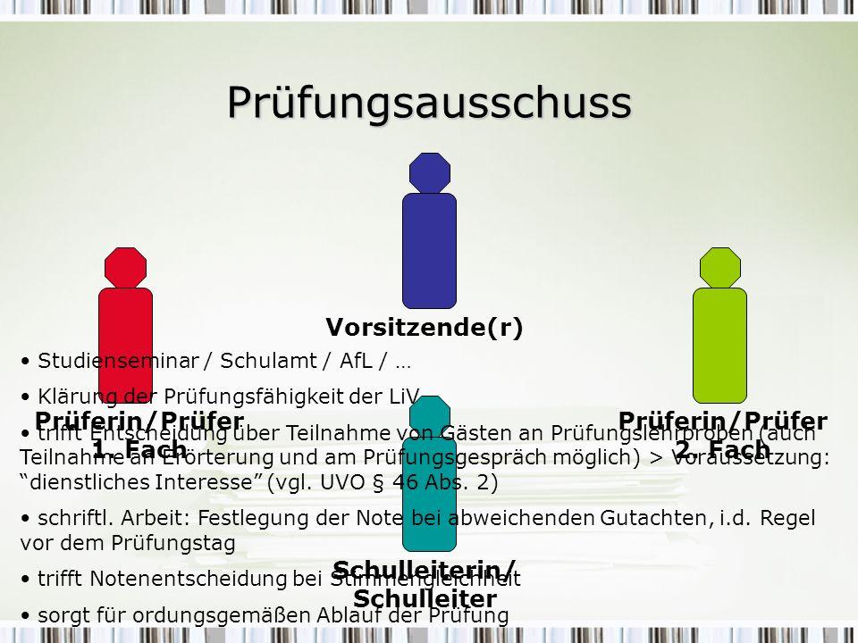 Prüfungsausschuss Vorsitzende(r)Prüferin/Prüfer 1. Fach Prüferin/Prüfer 2. Fach Schulleiterin/ Schulleiter Studienseminar / Schulamt / AfL / … Klärung