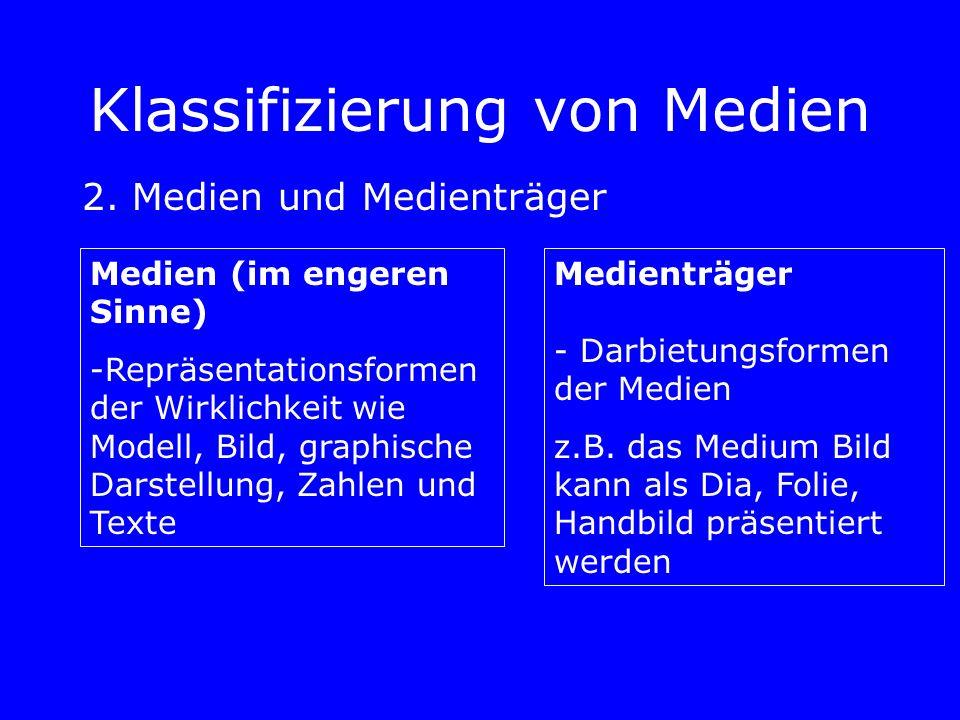 Klassifizierung von Medien Medien (im engeren Sinne) -Repräsentationsformen der Wirklichkeit wie Modell, Bild, graphische Darstellung, Zahlen und Texte 2.