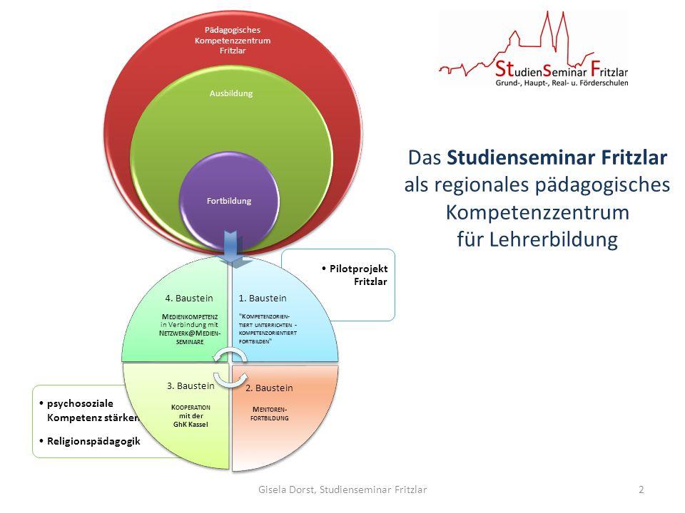 Das Ziel des Projekts Gisela Dorst, Studienseminar Fritzlar3 Planung, Durchführung und Reflexion einer kompetenzorientierten Unterrichts- einheit oder einer Unterrichtssequenz
