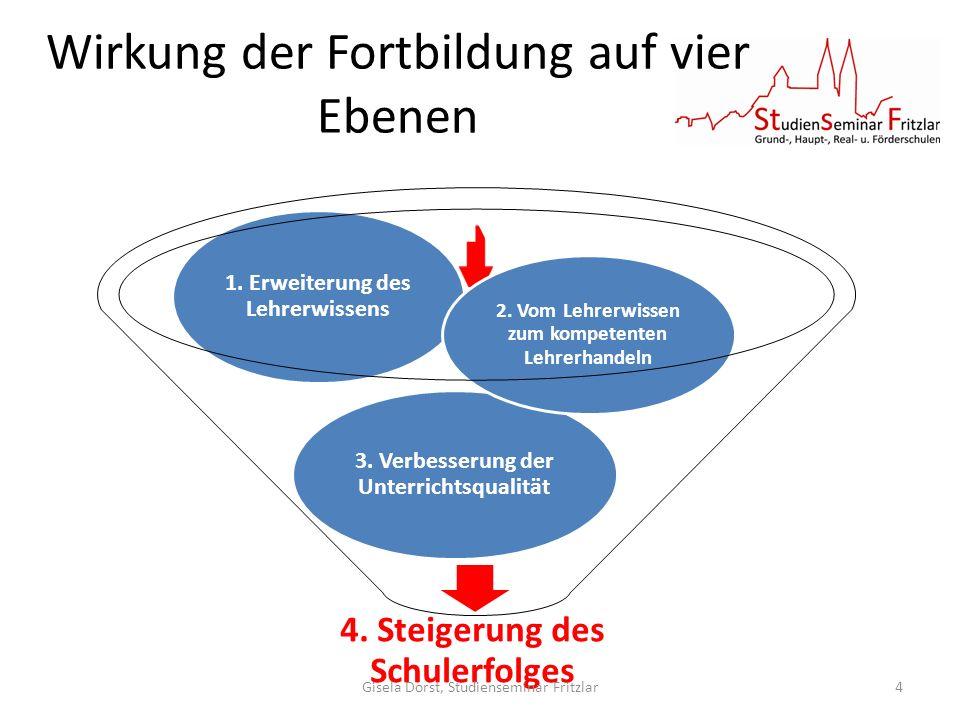 Wirkung der Fortbildung auf vier Ebenen 4.Steigerung des Schulerfolges 3.