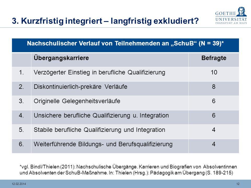 1112.02.2014 3. Kurzfristige integriert – langfristig exkludiert? Das Problem der Nachhaltigkeit