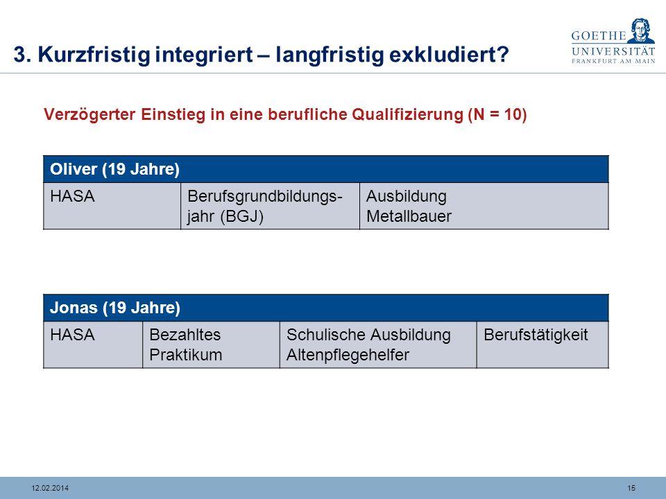 1412.02.2014 3. Kurzfristig integriert – langfristig exkludiert? Unsichere berufliche Qualifizierung und Integration (N = 6) Samir (21 Jahre) HASAAusb