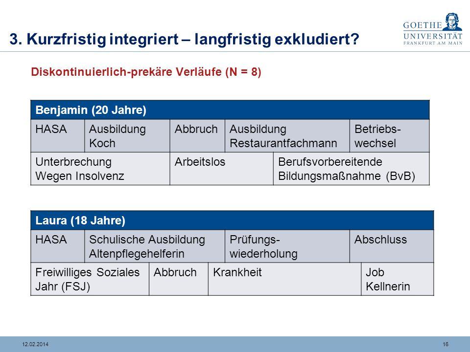 1512.02.2014 3. Kurzfristig integriert – langfristig exkludiert? Verzögerter Einstieg in eine berufliche Qualifizierung (N = 10) Oliver (19 Jahre) HAS