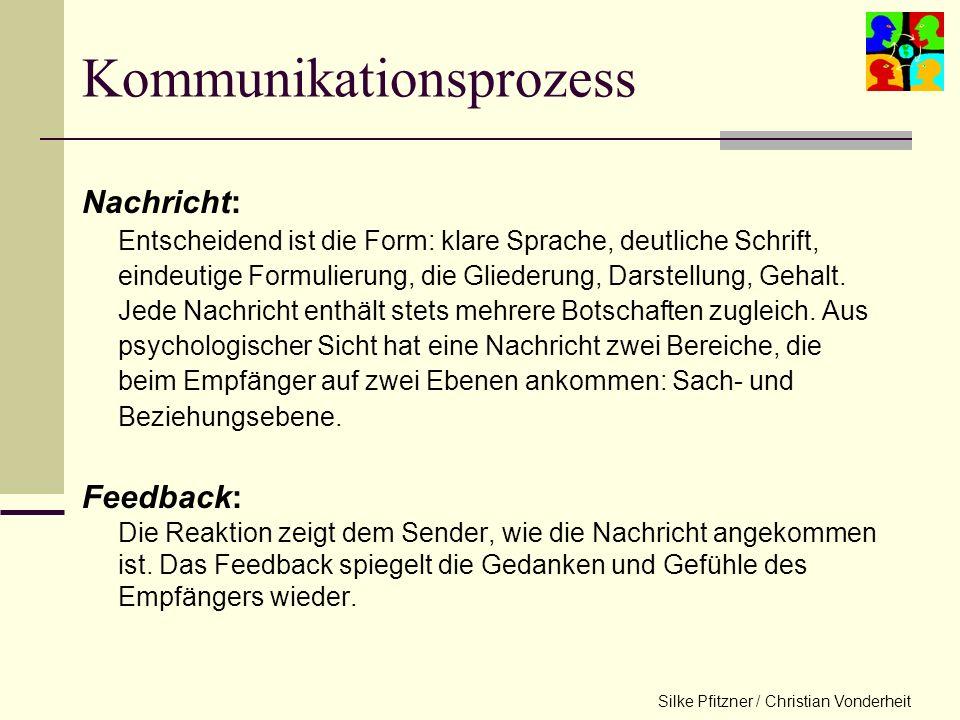 Silke Pfitzner / Christian Vonderheit Kommunikationsprozess Nachricht: Entscheidend ist die Form: klare Sprache, deutliche Schrift, eindeutige Formulierung, die Gliederung, Darstellung, Gehalt.