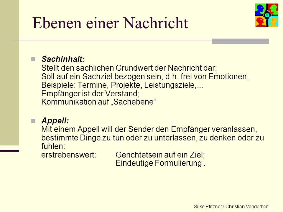 Silke Pfitzner / Christian Vonderheit Ebenen einer Nachricht Ebenen nach Friedemann Schultz von Thun NACHRICHT Sachinhalt Selbstoffenbarung BeziehungB