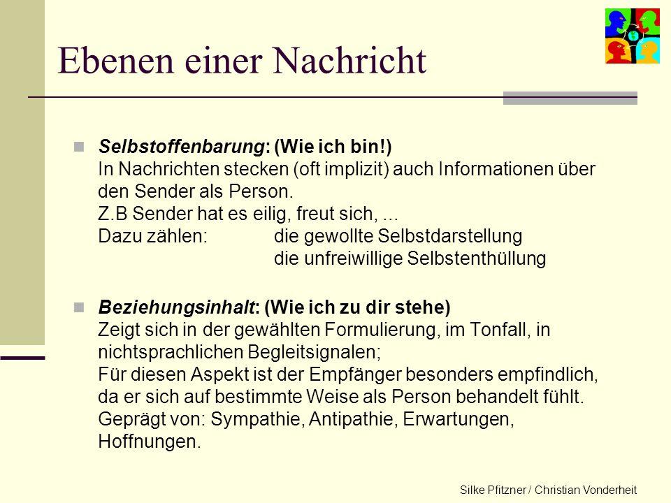 Silke Pfitzner / Christian Vonderheit Ebenen einer Nachricht Selbstoffenbarung: (Wie ich bin!) In Nachrichten stecken (oft implizit) auch Informationen über den Sender als Person.