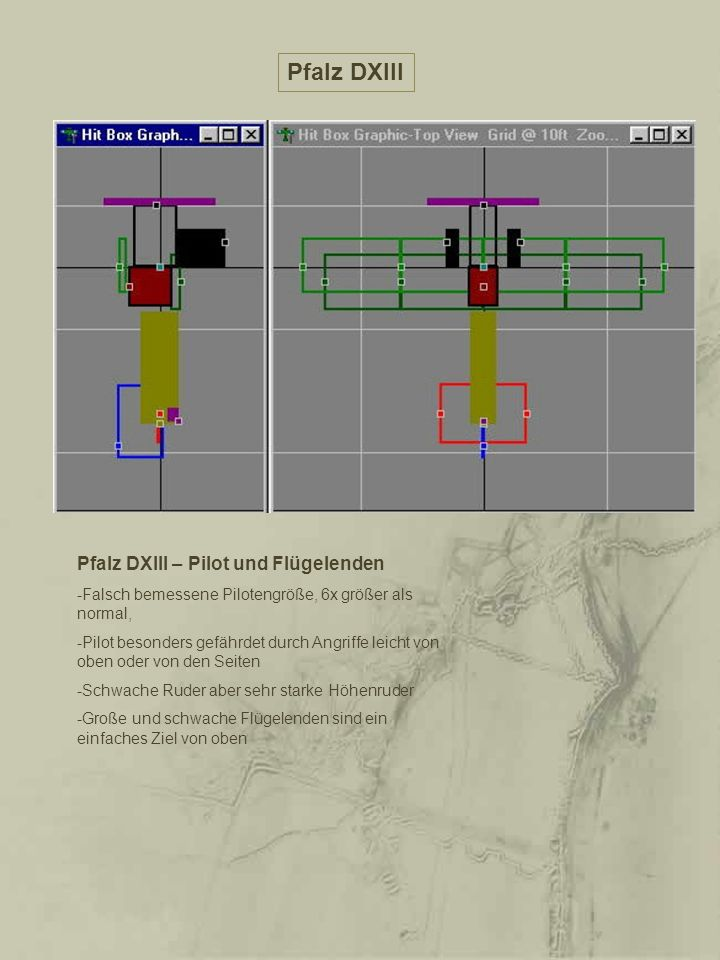 Pfalz DXIII Pfalz DXIII – Pilot und Flügelenden -Falsch bemessene Pilotengröße, 6x größer als normal, -Pilot besonders gefährdet durch Angriffe leicht
