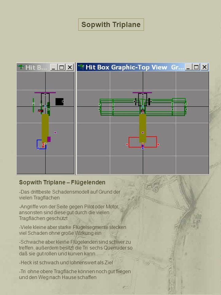 Sopwith Triplane Sopwith Triplane – Flügelenden -Das drittbeste Schadensmodell auf Grund der vielen Tragflächen -Angriffe von der Seite gegen Pilot od