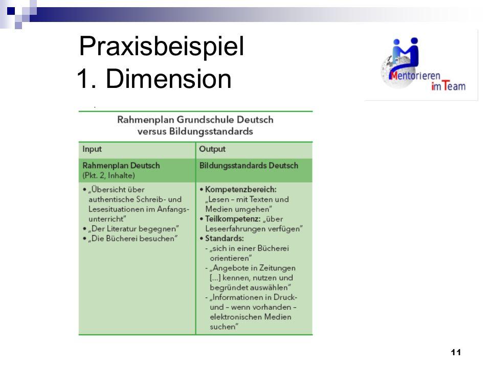 11 Praxisbeispiel 1. Dimension