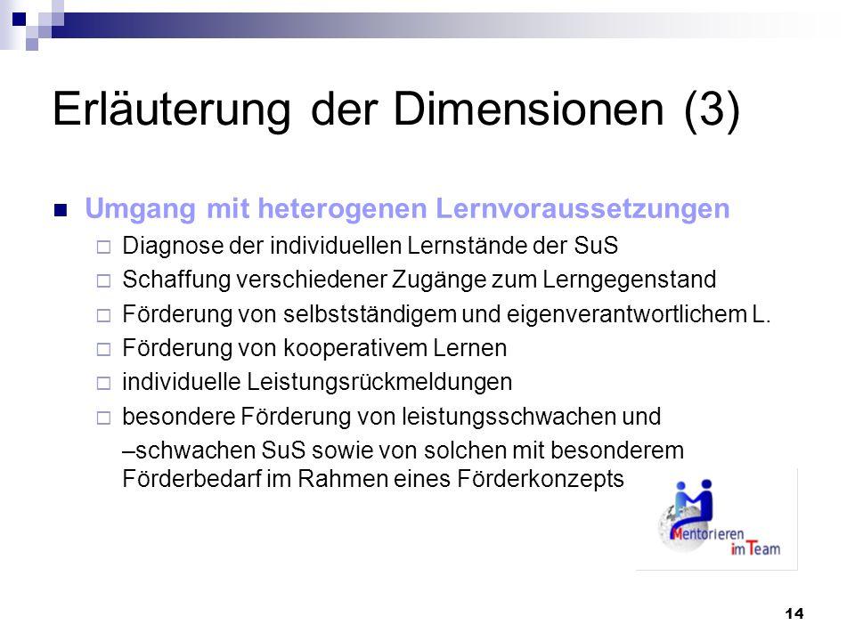 14 Erläuterung der Dimensionen (3) Umgang mit heterogenen Lernvoraussetzungen Diagnose der individuellen Lernstände der SuS Schaffung verschiedener Zu