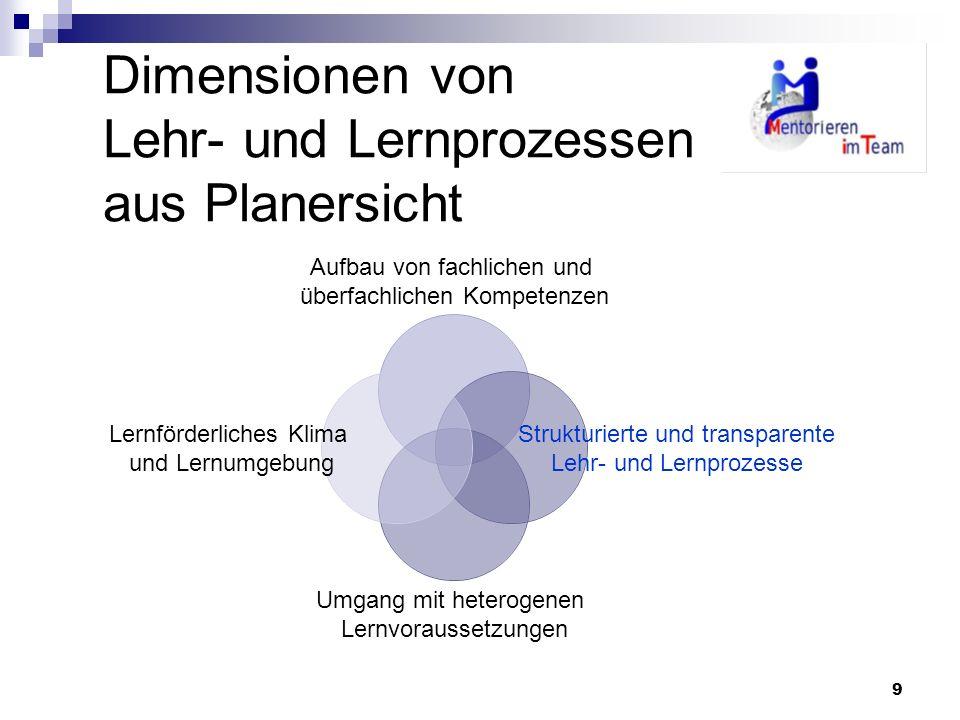 9 Dimensionen von Lehr- und Lernprozessen aus Planersicht Aufbau von fachlichen und überfachlichen Kompetenzen Strukturierte und transparente Lehr- un