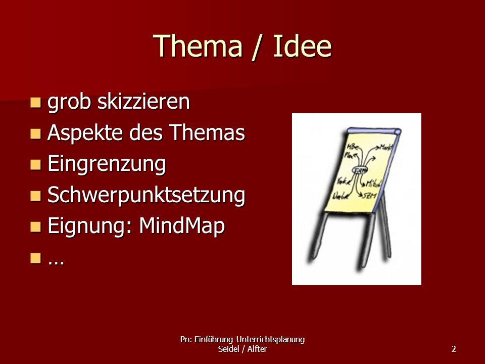 Pn: Einführung Unterrichtsplanung Seidel / Alfter2 Thema / Idee grob skizzieren grob skizzieren Aspekte des Themas Aspekte des Themas Eingrenzung Eing