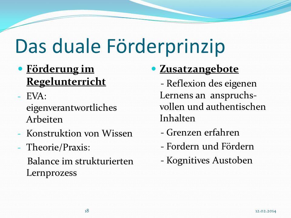 1812.02.2014 Das duale Förderprinzip Förderung im Regelunterricht - EVA: eigenverantwortliches Arbeiten - Konstruktion von Wissen - Theorie/Praxis: Ba