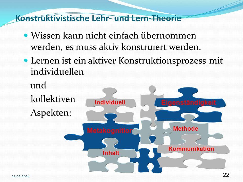12.02.2014 22 Konstruktivistische Lehr- und Lern-Theorie Wissen kann nicht einfach übernommen werden, es muss aktiv konstruiert werden. Lernen ist ein