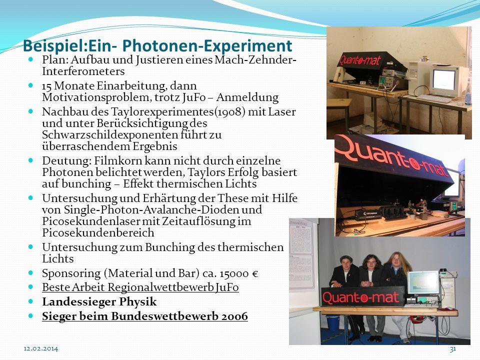3112.02.2014 Beispiel:Ein- Photonen-Experiment Plan: Aufbau und Justieren eines Mach-Zehnder- Interferometers 15 Monate Einarbeitung, dann Motivations