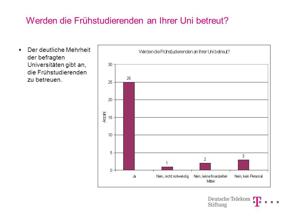 Auswertung Teilnehmer 23 Universitäten haben Angaben zu den Teilnehmerzahlen im WS 04/05 gemacht.