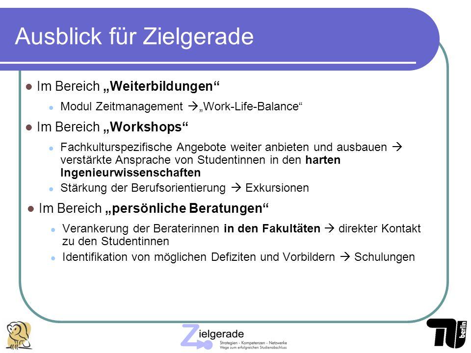 Ausblick für Zielgerade Im Bereich Weiterbildungen Modul Zeitmanagement Work-Life-Balance Im Bereich Workshops Fachkulturspezifische Angebote weiter a