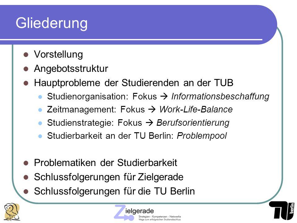 Gliederung Vorstellung Angebotsstruktur Hauptprobleme der Studierenden an der TUB Studienorganisation: Fokus Informationsbeschaffung Zeitmanagement: F