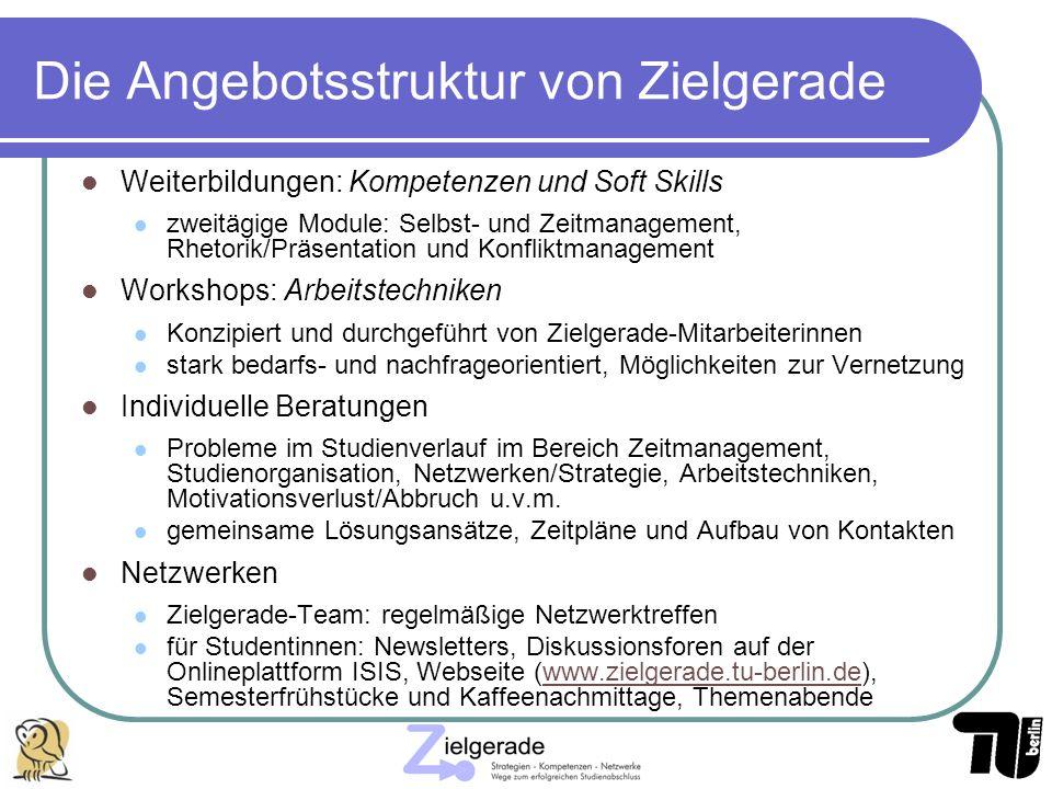 Die Angebotsstruktur von Zielgerade Weiterbildungen: Kompetenzen und Soft Skills zweitägige Module: Selbst- und Zeitmanagement, Rhetorik/Präsentation
