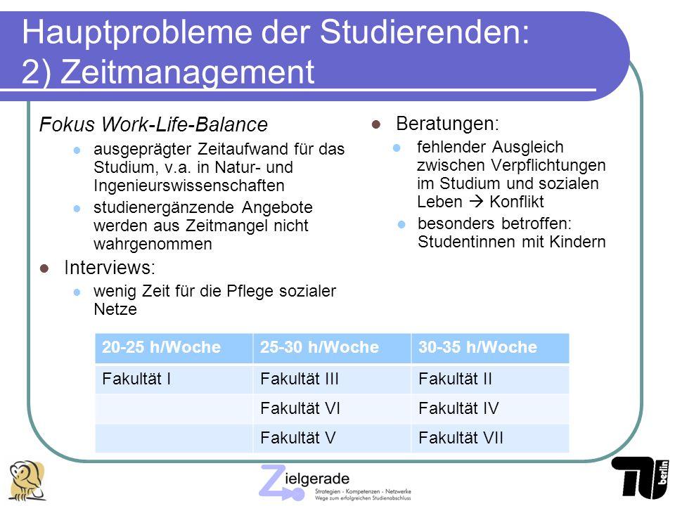 Hauptprobleme der Studierenden: 2) Zeitmanagement Fokus Work-Life-Balance ausgeprägter Zeitaufwand für das Studium, v.a. in Natur- und Ingenieurswisse