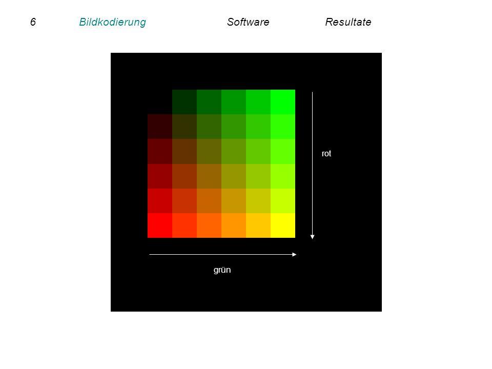 6BildkodierungSoftwareResultate grün rot