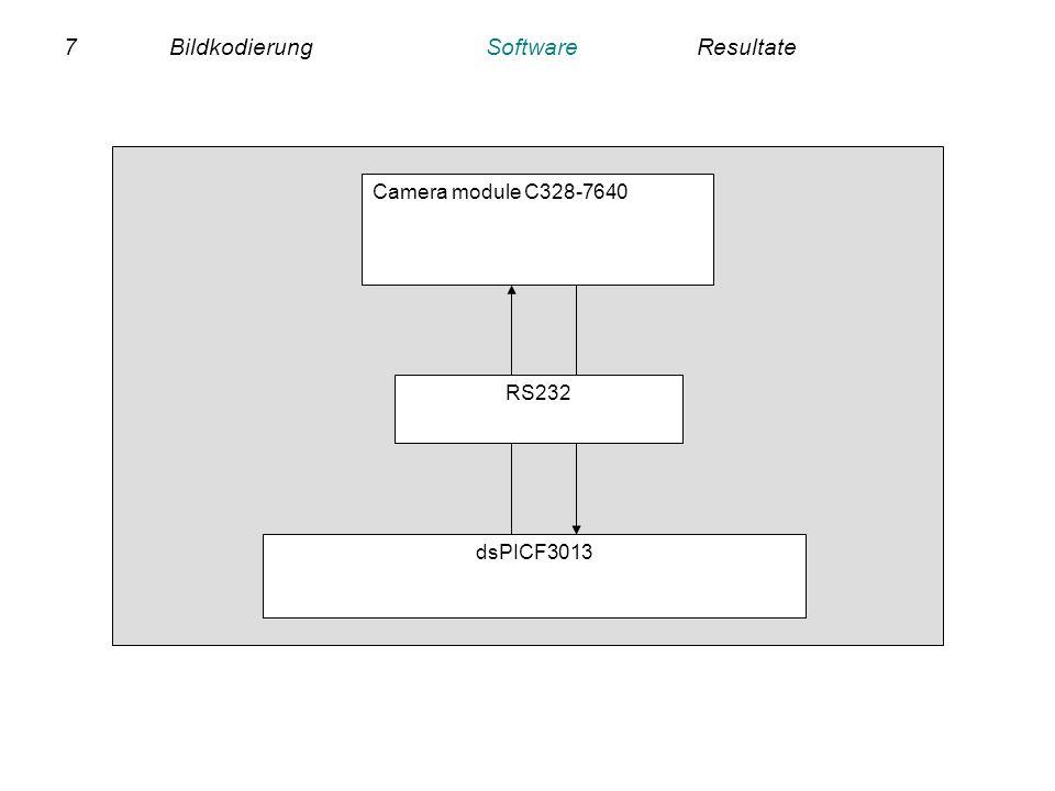 7BildkodierungSoftwareResultate Camera module C328-7640 dsPICF3013 RS232