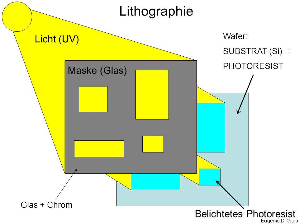 Eugenio Di Gioia Maske (Glas) Licht (UV) Wafer: SUBSTRAT (Si) + PHOTORESIST Belichtetes Photoresist Glas + Chrom Lithographie