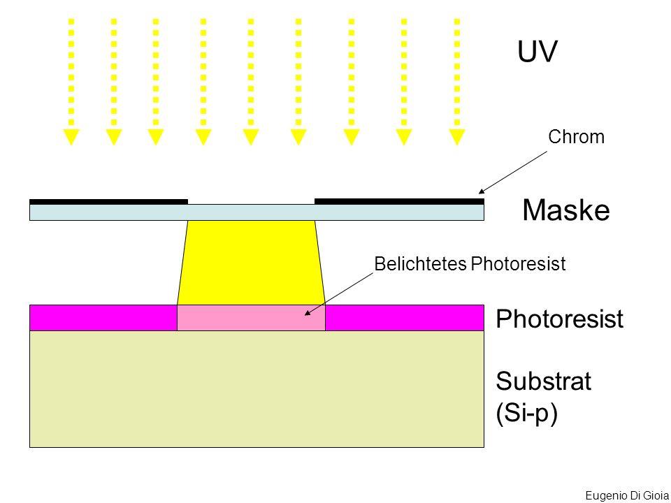 Eugenio Di Gioia UV Maske Chrom Photoresist Substrat (Si-p) Belichtetes Photoresist