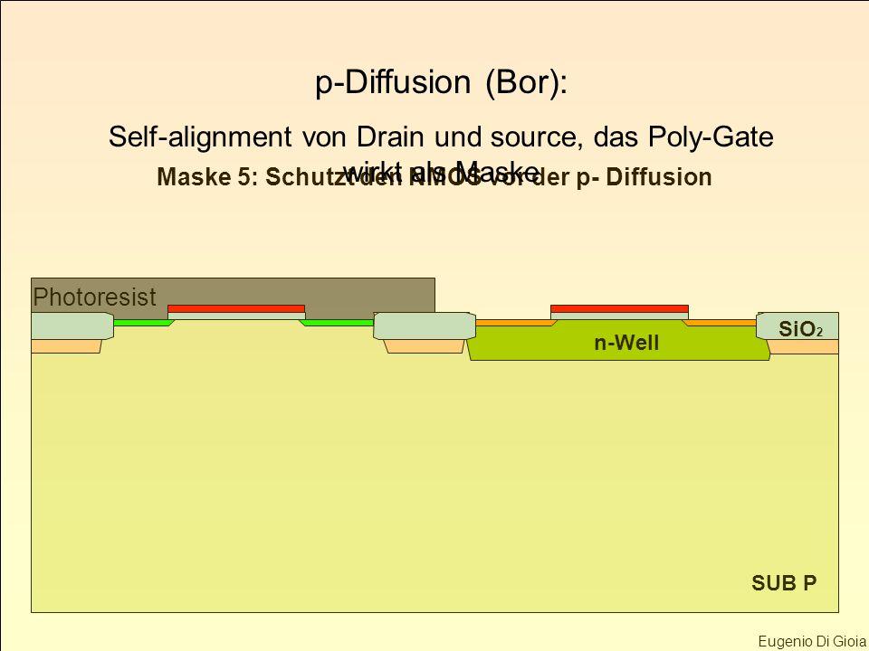 Eugenio Di Gioia Photoresist SUB P n-Well SiO 2 Maske 5: Schutzt den NMOS vor der p- Diffusion p-Diffusion (Bor): Self-alignment von Drain und source,