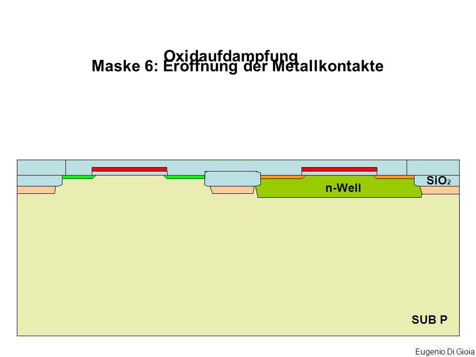 Eugenio Di Gioia SUB P n-Well SiO 2 Oxidaufdampfung Maske 6: Eröffnung der Metallkontakte