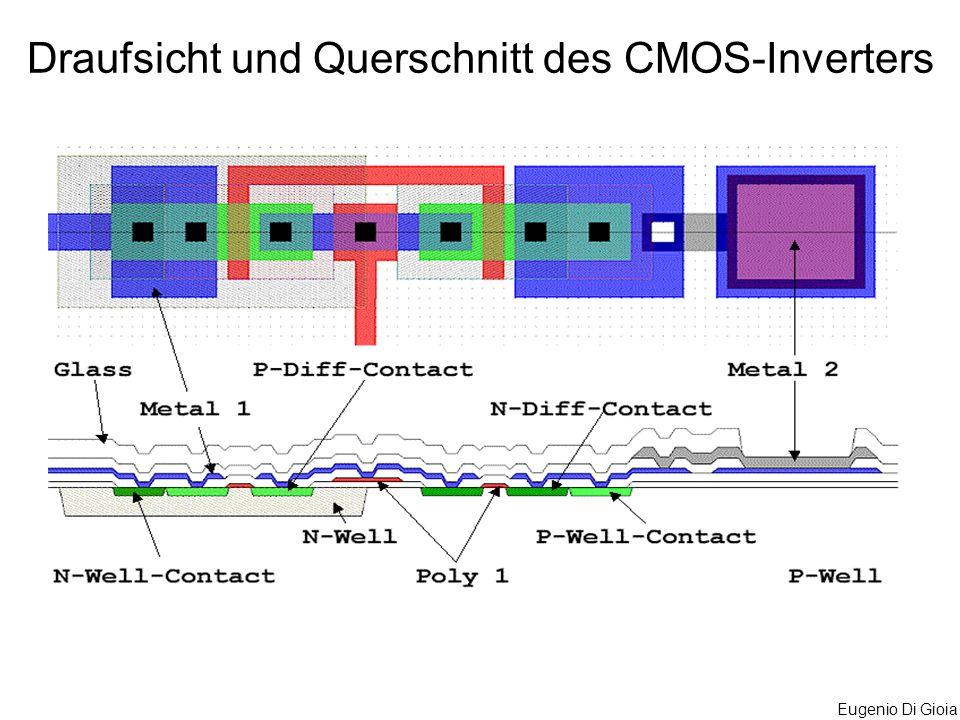 Eugenio Di Gioia Draufsicht und Querschnitt des CMOS-Inverters