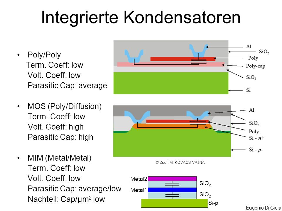 Eugenio Di Gioia Integrierte Kondensatoren Poly/Poly Term. Coeff: low Volt. Coeff: low Parasitic Cap: average MOS (Poly/Diffusion) Term. Coeff: low Vo