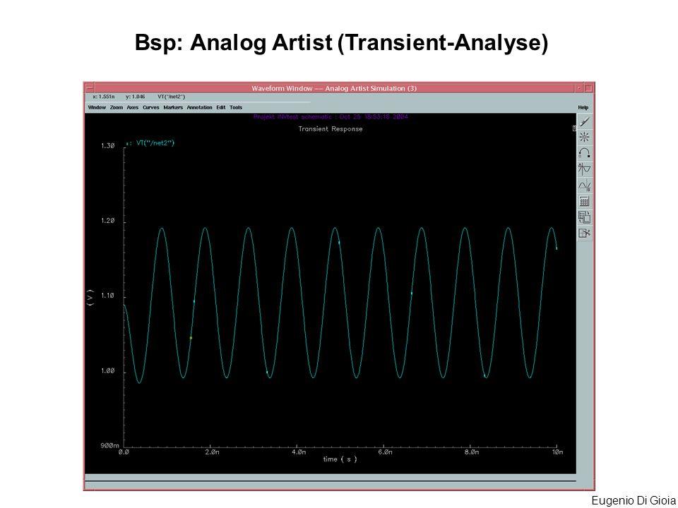 Eugenio Di Gioia Bsp: Analog Artist (Transient-Analyse)