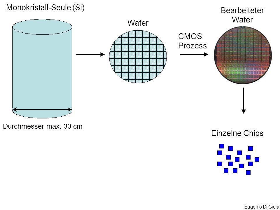 Eugenio Di Gioia Monokristall-Seule (Si) Wafer Einzelne Chips Durchmesser max. 30 cm CMOS- Prozess Bearbeiteter Wafer