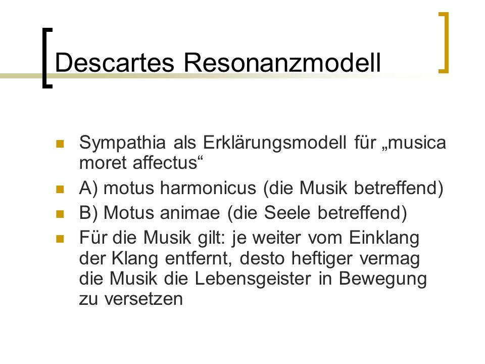 Descartes Resonanzmodell Sympathia als Erklärungsmodell für musica moret affectus A) motus harmonicus (die Musik betreffend) B) Motus animae (die Seel