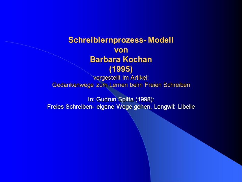 Schreiblernprozess- Modell von Barbara Kochan (1995) vorgestellt im Artikel: Gedankenwege zum Lernen beim Freien Schreiben In: Gudrun Spitta (1998): F