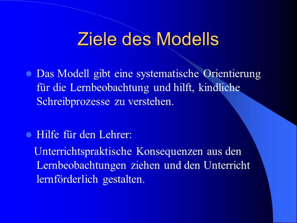 Ziele des Modells Das Modell gibt eine systematische Orientierung für die Lernbeobachtung und hilft, kindliche Schreibprozesse zu verstehen. Hilfe für