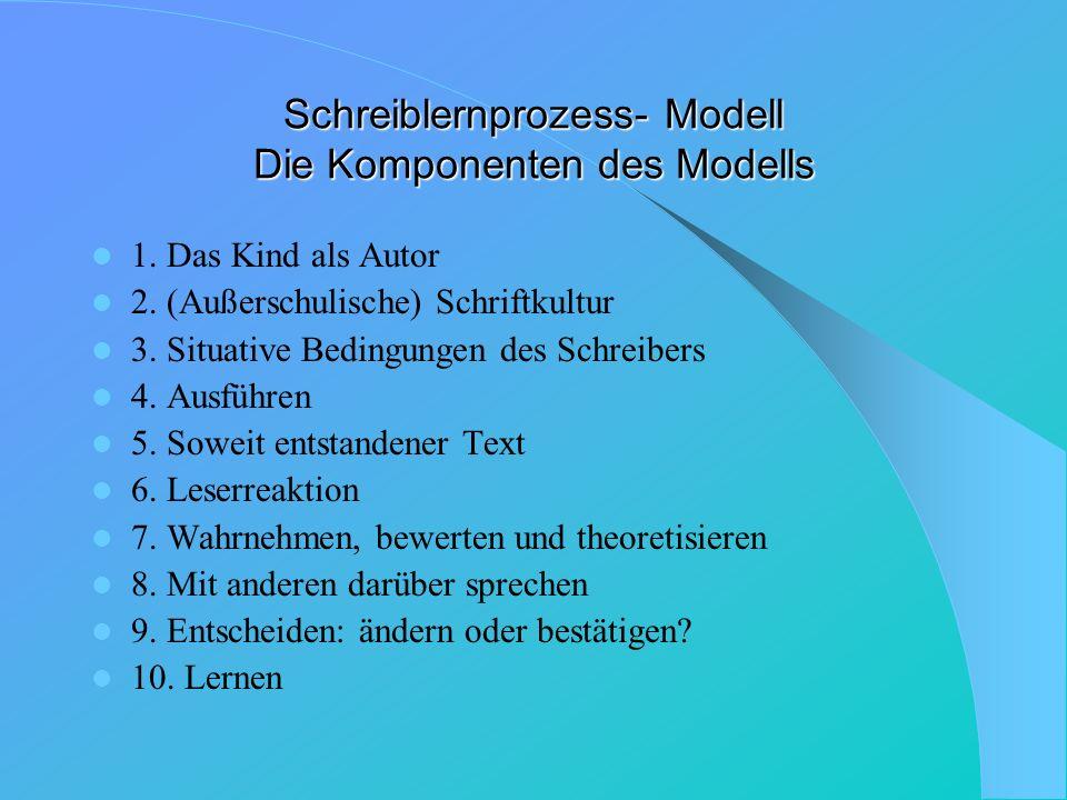 Schreiblernprozess- Modell Die Komponenten des Modells 1. Das Kind als Autor 2. (Außerschulische) Schriftkultur 3. Situative Bedingungen des Schreiber