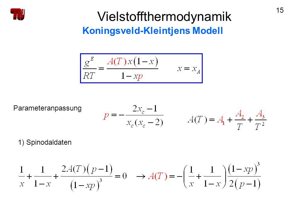 15 Vielstoffthermodynamik Koningsveld-Kleintjens Modell Parameteranpassung 1) Spinodaldaten