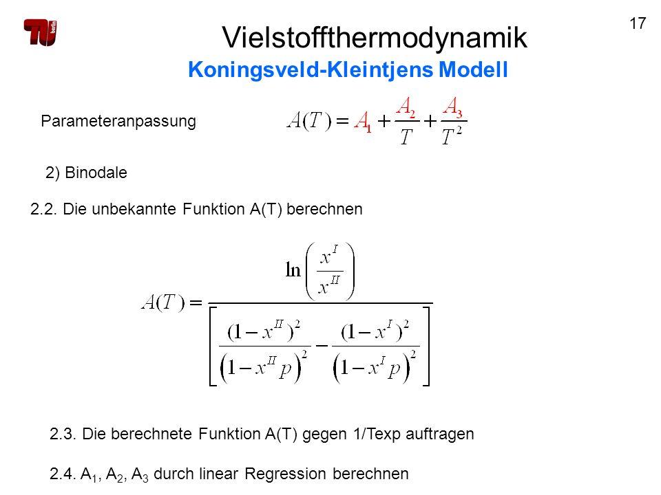 17 Vielstoffthermodynamik Koningsveld-Kleintjens Modell Parameteranpassung 2) Binodale 2.2. Die unbekannte Funktion A(T) berechnen 2.3. Die berechnete