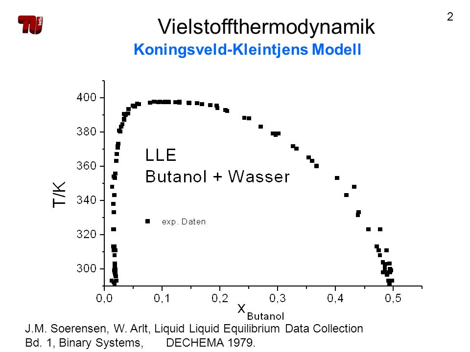 2 Vielstoffthermodynamik Koningsveld-Kleintjens Modell J.M. Soerensen, W. Arlt, Liquid Liquid Equilibrium Data Collection Bd. 1, Binary Systems, DECHE