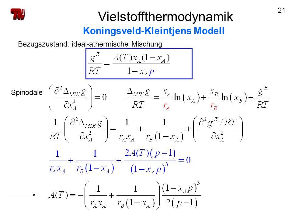 21 Vielstoffthermodynamik Koningsveld-Kleintjens Modell Bezugszustand: ideal-athermische Mischung Spinodale