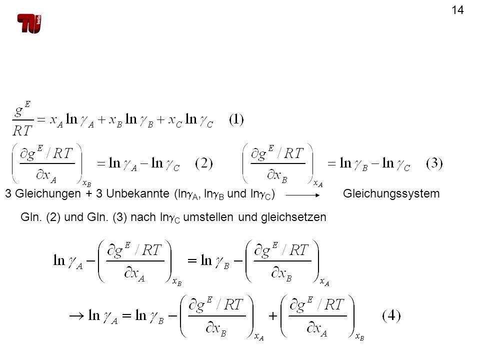 14 3 Gleichungen + 3 Unbekannte (ln A, ln B und ln C ) Gleichungssystem Gln. (2) und Gln. (3) nach ln C umstellen und gleichsetzen