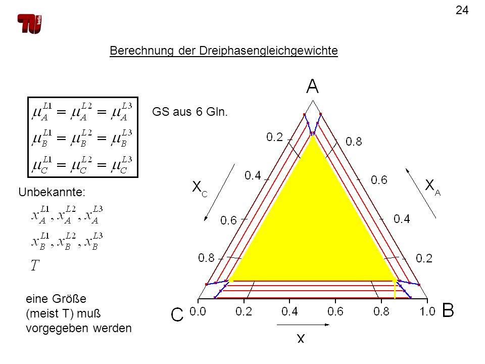 24 Berechnung der Dreiphasengleichgewichte GS aus 6 Gln. Unbekannte: eine Größe (meist T) muß vorgegeben werden