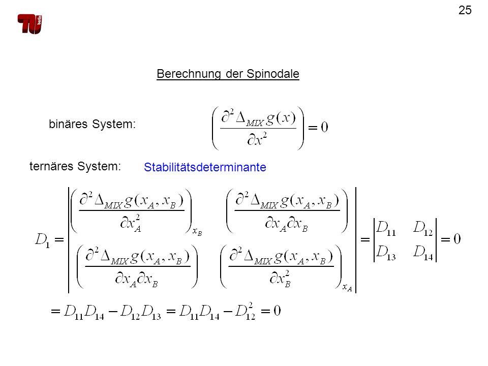 25 Berechnung der Spinodale binäres System: ternäres System: Stabilitätsdeterminante