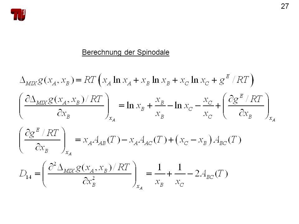 27 Berechnung der Spinodale