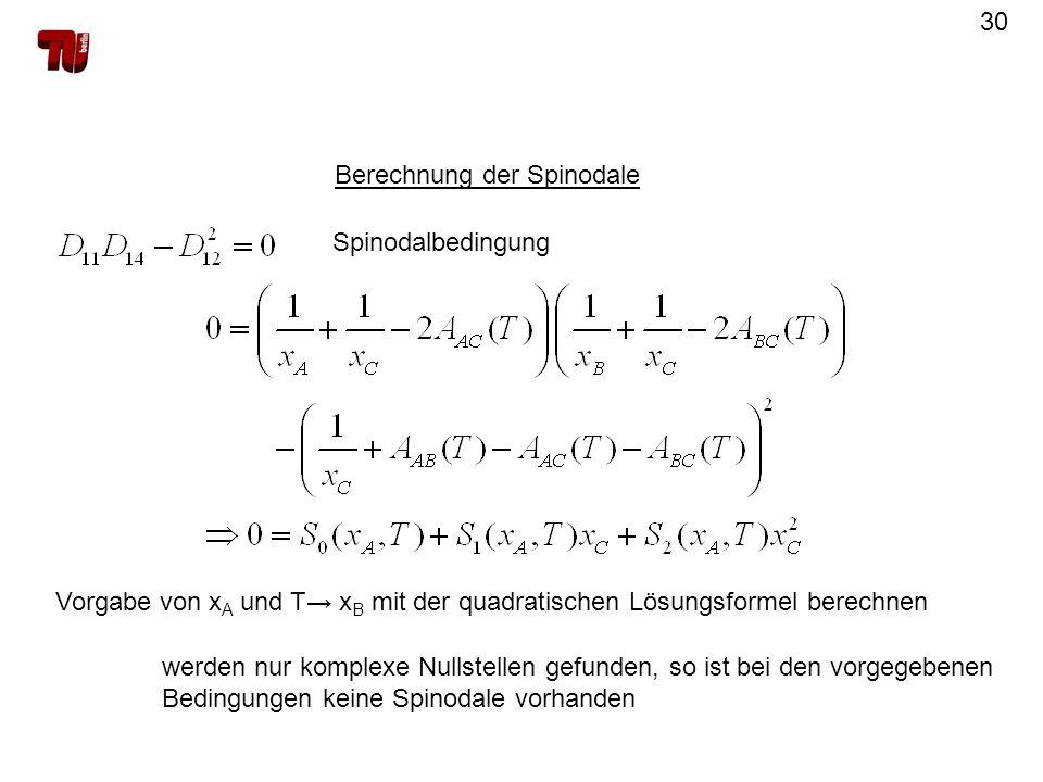 30 Berechnung der Spinodale Spinodalbedingung Vorgabe von x A und T x B mit der quadratischen Lösungsformel berechnen werden nur komplexe Nullstellen