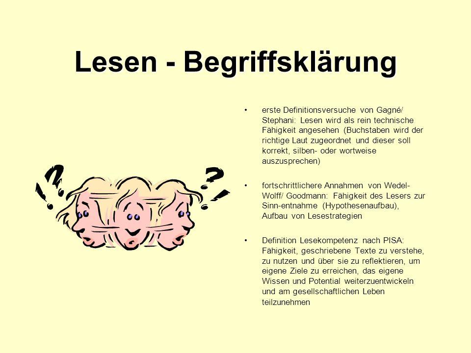 Lesen - Begriffsklärung erste Definitionsversuche von Gagné/ Stephani: Lesen wird als rein technische Fähigkeit angesehen (Buchstaben wird der richtige Laut zugeordnet und dieser soll korrekt, silben- oder wortweise auszusprechen) fortschrittlichere Annahmen von Wedel- Wolff/ Goodmann: Fähigkeit des Lesers zur Sinn-entnahme (Hypothesenaufbau), Aufbau von Lesestrategien Definition Lesekompetenz nach PISA: Fähigkeit, geschriebene Texte zu verstehe, zu nutzen und über sie zu reflektieren, um eigene Ziele zu erreichen, das eigene Wissen und Potential weiterzuentwickeln und am gesellschaftlichen Leben teilzunehmen