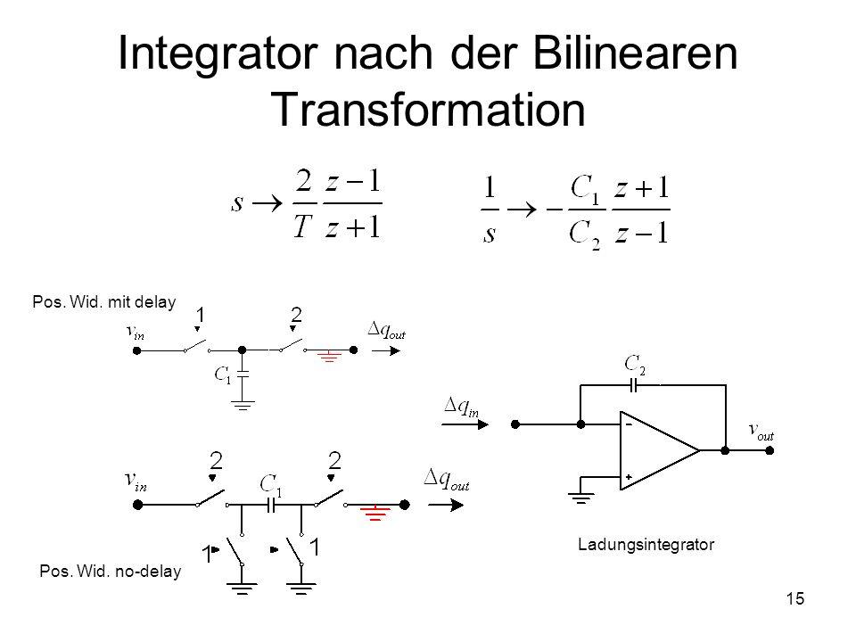 15 Integrator nach der Bilinearen Transformation Pos. Wid. no-delay Pos. Wid. mit delay Ladungsintegrator